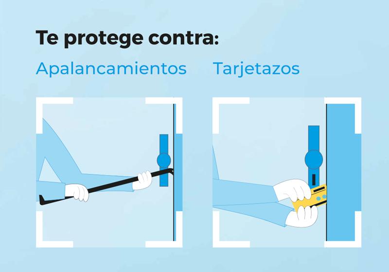 La membrana marco de detección anticipada te protege contra ataques con palanca y con la técnica del tarjetazo.
